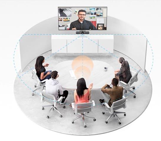 Sistema de Videoconferencia económico