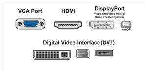 Conectores de los cables de vídeo