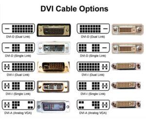 Tipos de conectores DVI