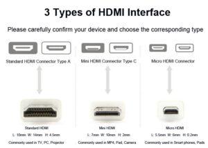 Tipos de conectores HDMI